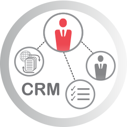 CRM/Customer Relationship Management